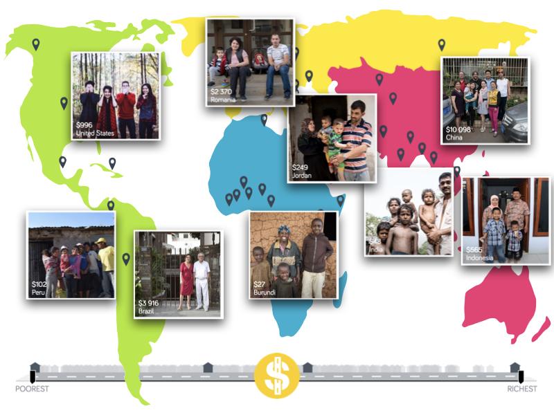 Dollar street: famiglie del mondo a confronto