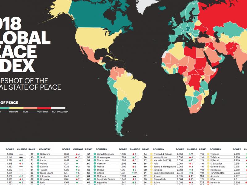 Indice globale della pace